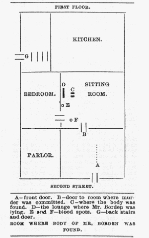Image result for borden home diagram